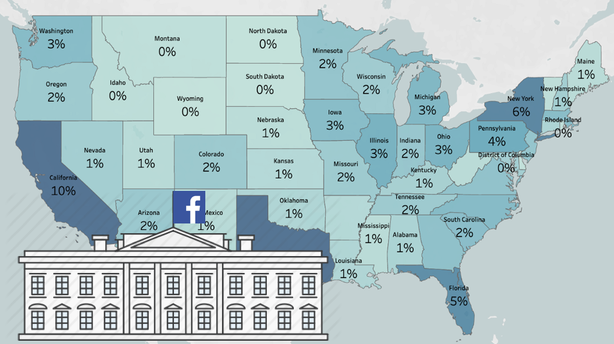 7charts: An Online Platform for Understanding Facebook Ads in Politics