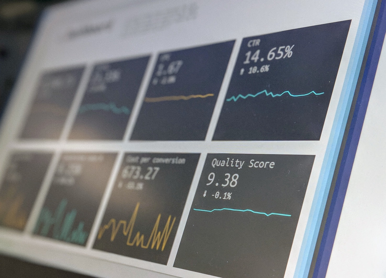 Investment dashboard visualisations